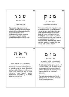 Jewish Beliefs, Names Of God, Torah, Color Magenta, Dieta Paleo, Israel, Centerpieces, Symbols, Alphabet