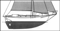 Underbody Design  5. Heavy Displacement Full-Keeled Double-Enders based on Tahiti ketch or Norwegian lifeboat lines used to be a nearly automatic choice for long distance voyaging. However, yacht design has made some great advances in the past 40 years, and you may choose to take advantage of these improvements which make for faster, more comfortable passages, and smaller, more easily handled sail plans without resorting to bowsprits and boomkins. (Shown: Westsail 32).