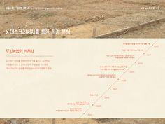 302-146, Ichon-dong, Yongsan-gu, Seoul-UX project PT on Behance