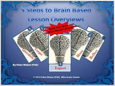 The Mita model used in this product has won awards in several countries for higher motivation and student achievement. Find-lesson-building-materials here to create your own Brain Based Lessons!  Included:  1. Guide to Brain Based Lessons with Multiple Intelligence Tasks  2. Blank Brain Based Lesson Chart for Your Next Lesson  3. Sample Brain Based - Healthy Skin Lesson  4. Ten Tips to gain higher student achievement from lesson  5. Chart results for brain based benefits ...