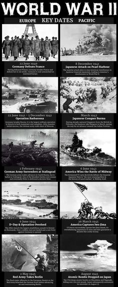 30 Graphics That Explain the Last 100 Years. Great set of graphics to teach history with.