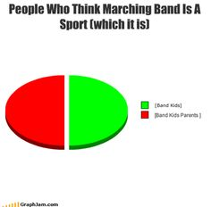 """I'd call marching up to five miles while playing an instrument and staying in formation a sport! But, then again, I'm a """"Band Kid's Parent"""". :)  People Who Think Marching Band Is A Sport (which it is) - Cheezburger"""