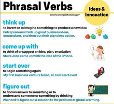 Phrasal verbs 'Ideas and Innovation' #learnenglish
