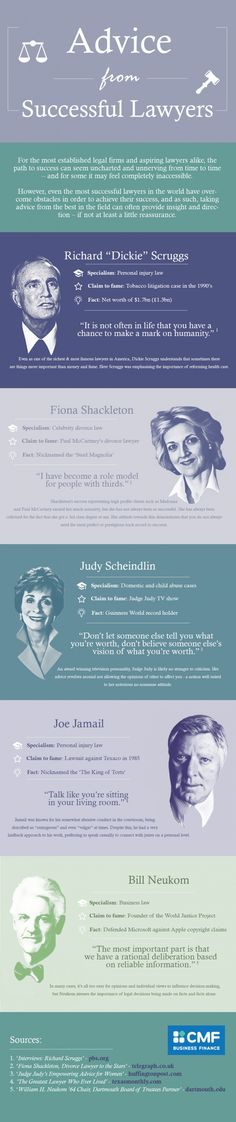 Infographic: Advice from Successful Lawyers #Infographics