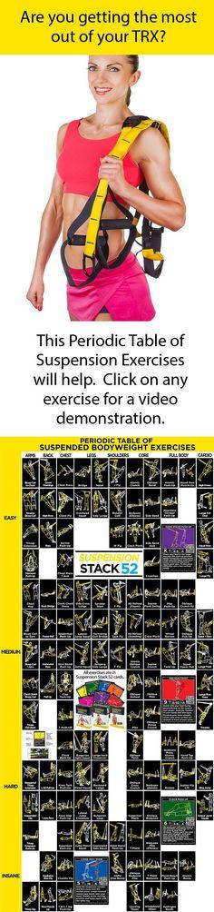 Periodic Table of Suspension Exercises