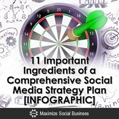 11 Important Ingredients of a Comprehensive Social Media Strategy Plan [INFOGRAPHIC]