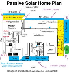 summer plan... example of passive solar house plan designed and built by elaine meinel supkis 2000 ~ culture of lifestyles... detailed explanation in the article