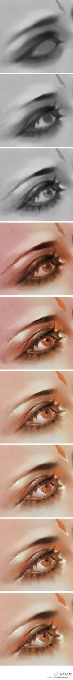 eye tuto