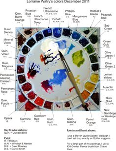 © LWatry 2011 Some of my students asked for a list of the watercolors that are on my palette. So, I made up this image to show the co...