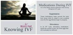 Medication during IVF