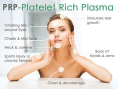 A treatment that uses your own blood, specifically platelets, to stimulate skin regeneration through micro-injections
