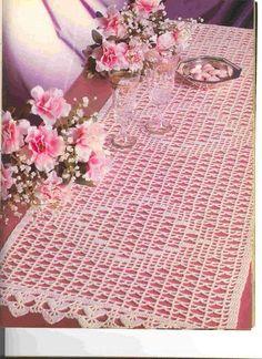 Crochet Filet - Oś czasu