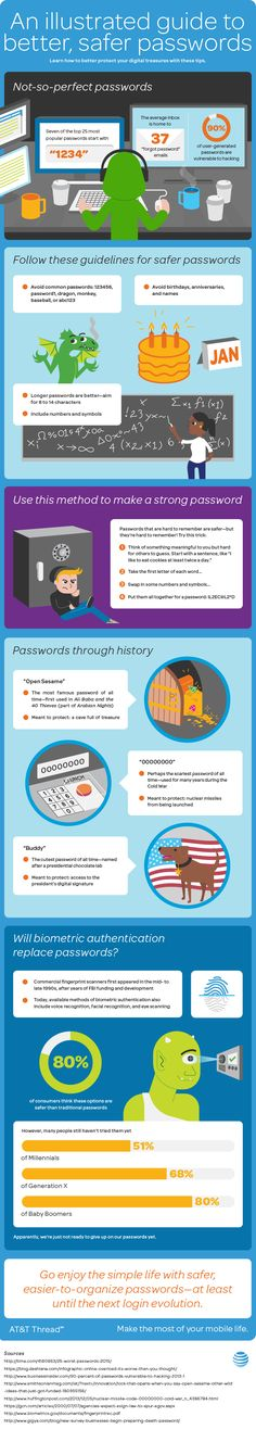 Let's face it: Keeping track of all your passwords can be a hassle. Most of us have so many online accounts, each with its own security requirements, it's impossible to remember them all, much less which one goes where. It's no wonder some people use the same password for every account, or easy-to-remember (but easy-to-crack) options like 123456, password1, dragon, monkey, qwerty, or abc123. Of course, if you do use one of those, go change it right now (we'll wait).