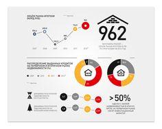 Infographics for sferav.ru #1 by Elena Pazukhina, via Behance