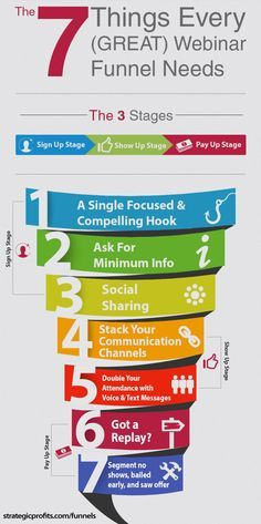 e5deff5abf2fbe1567040b2710a3a5e9--digital-marketing-online-business.jpg (236×473)