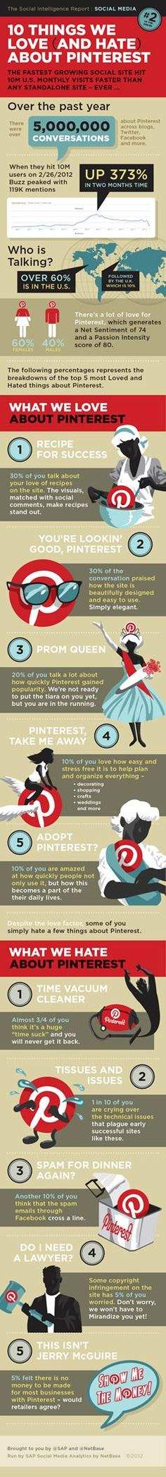 Pinterest, Photo Sharing and What it Means for Customer Experience.