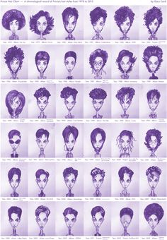 Prince hairstyles: Every hairdo from 1978 to in one illustrated chart and GIF by Gary Card. Prince O(-> TAFKAP Camille Lovesymbol Prince Rogers Nelson, Hair Chart, Zombies, Prince Purple Rain, Paisley Park, Dearly Beloved, Star Wars, Roger Nelson, Purple Reign