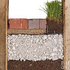 Attractive Diy Brick Walkway Build A Beautiful Brick Pathway Or Patio Brick Pathway, Brick Pavers, Stone Walkway, Brick Driveway, Paver Walkway, Patio Steps, Diy Garden, Home And Garden, Garden Paths