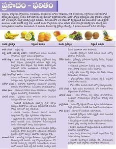 Telugu Vratalu Pdf