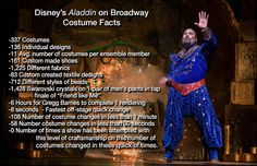 Exciting facts! Costume Design for Disney's Aladdin on Broadway! - Tyranny of Style. Interview with costume designer Gregg Barnes.