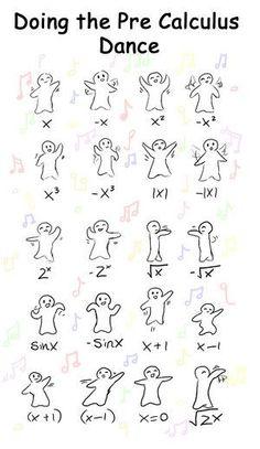 Making math fun - Your Calculus class may need this! Math Cartoons, Math Comics, Math Jokes, Math Humor, Calculus Humor, Math Teacher, Math Classroom, Teaching Math, Love Math