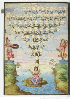 Arbre généalogique de la famille Magia, in Voyages et aventures de Ch. Magius, 1578 | Gallica © Bibliothèque nationale de France.