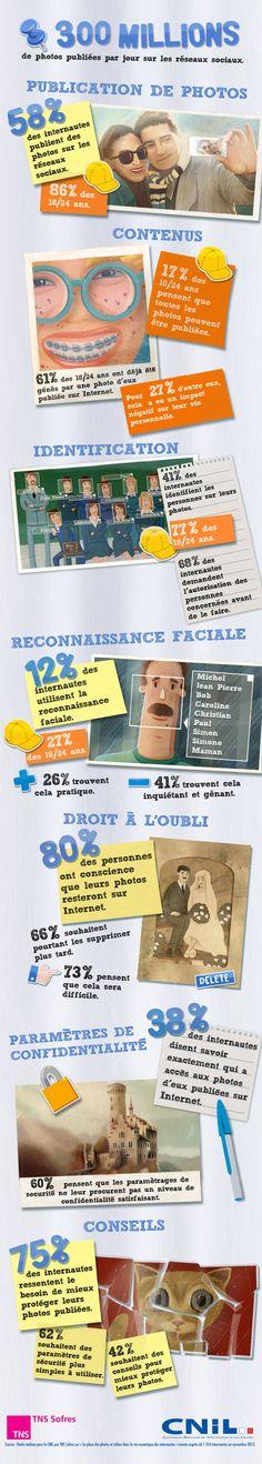 Infographie proposée par la CNIL pour protéger les photos publiées sur internet  - 2012