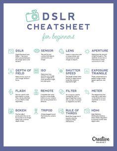 On the Creative Market Blog - DSLR Cheatsheet for Beginners