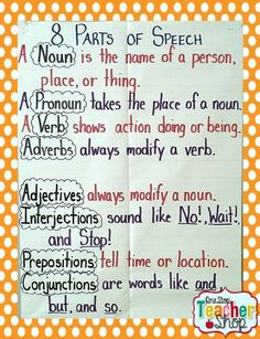 Parts of Speech Anchor Chart. This is a song I teach my students. (Notre Dame Fight Song) *****