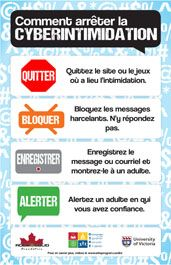 Affiche de cyberintimidation French Teacher, Teaching French, Anti Bullying Lessons, Blog Planning, French Classroom, French Language Learning, Teaching Tips, Self Esteem, Classroom Management