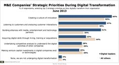 Global Executives Rely on Email to Consume, Share Industry Information
