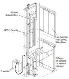 A hydraulic drive elevator system from Thyssen Krupp