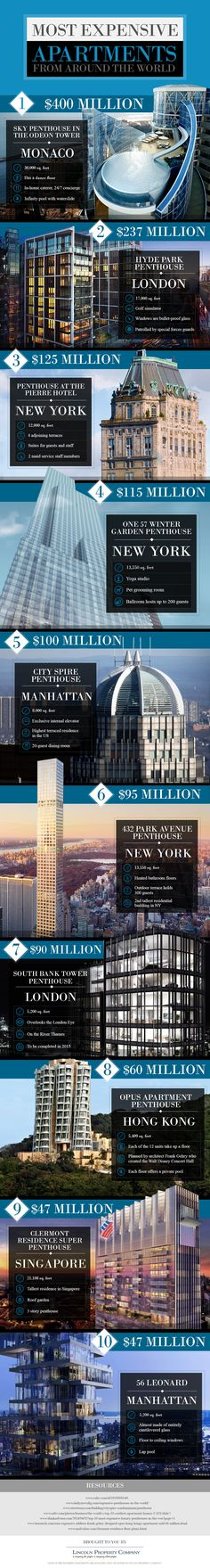 Most Expensive Apartments from Around The World #infographic #RealEstate #Apartments