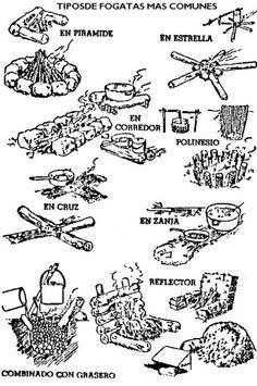 tipos de fogatas scouts pdf - Google Search