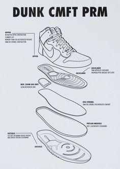 Trendy Turnschuhe Skizze Nike Ideen – Trendy sneakers sketch nike Ideas … - Beauty is Art Sneakers Outfit Work, Best Sneakers, Nike Sneakers, Sneakers Sketch, Shoe Sketches, Fashion Sketches, Industrial Design Sketch, Illustration Art Drawing, Sneaker Art