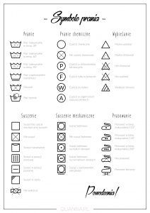 Symbole prania - tablica