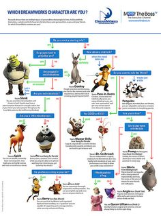 All sizes   Which Dreamworks characters are you?   Flickr - Photo Sharing!