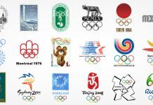 Design History of the Summer Olympic Games
