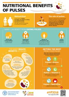 Nutritional benefits of pulses
