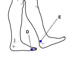 #Acupressure Points for Relieving #Labor Pain
