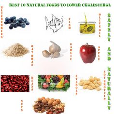 The cholesterol in blood comes from two main sources: the foods we eat and what we manufacture. Cholesterol levels that are too high or too low in the blood can be a very dangerous factor, often leading to a heart attack or a stroke. There are many people who take statin drugs to reduce their cholesterol. However, there are many natural foods that you can eat to help lower cholesterol safely