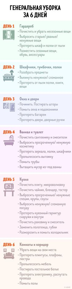 - Home Cleaning Routine Organization Of Life, Apartment Checklist, Flylady, Home Hacks, Cozy House, Declutter, Clean House, Housekeeping, Good To Know