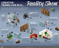 Creative Teams Live in a Reality Show - AtTask Resources