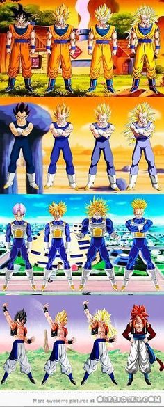 Saiyan Evolution... see more cartoon pics at www.freecomputerdesktopwallpaper.com/wcartoonsfive.shtml: