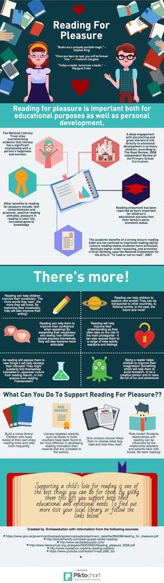 #Infographic The benefits of reading for pleasure
