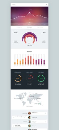 15 Awesome Vector Infographics For Your Inspiration