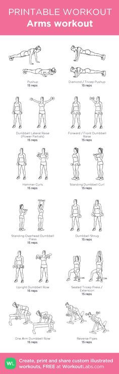 Arms workout: my custom printable workout by @WorkoutLabs #workoutlabs…
