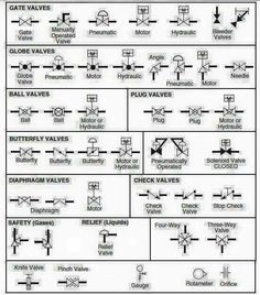 motor control wiring diagram symbols draw a of how policy system works 13 best instrumentation images piping and mechanical engineering industrial hydraulic cylinder electrical