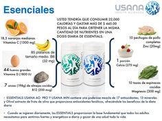 Los essentials ofrecen un amplio espectro de las vitaminas y minerales que los adultos necesitan todos los días para gozar de salud y niveles de energía óptimos.