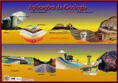 Aplicações da Geologia. Mineropar.